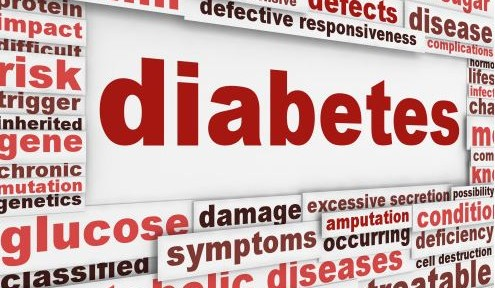 ABCs - Diabetes Word Cloud