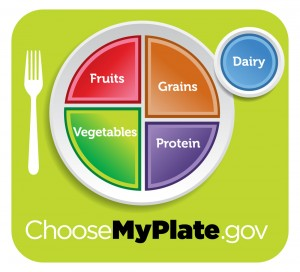 Nutrition - myplate green